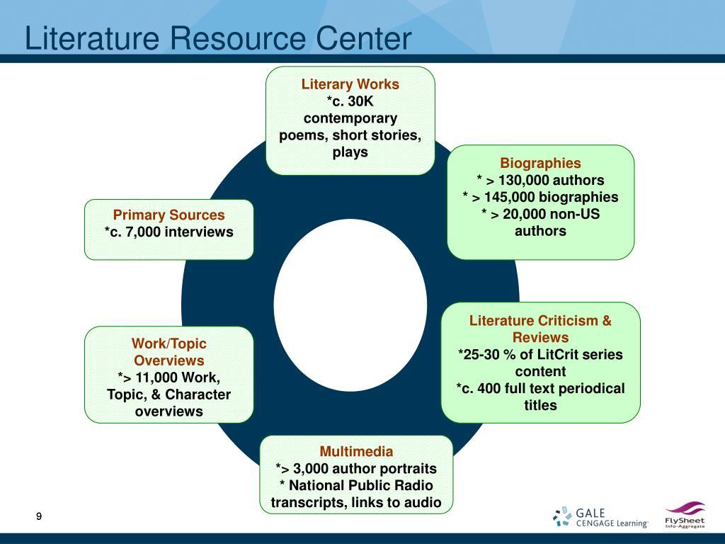 Literature Resource Center