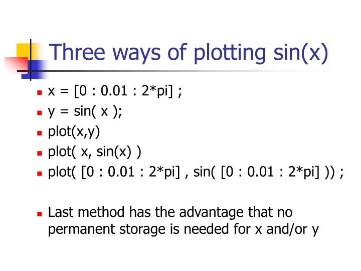 Three ways of plotting sin x