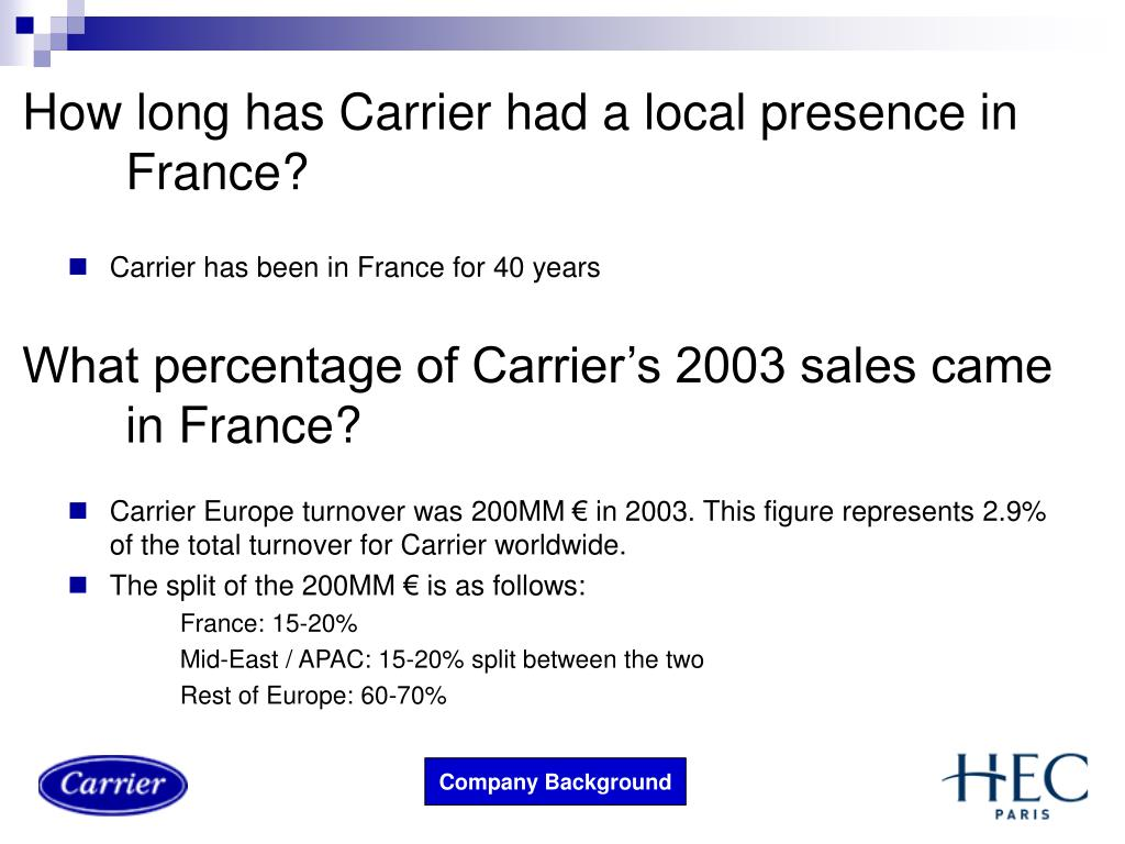 How long has Carrier had a local presence in France?