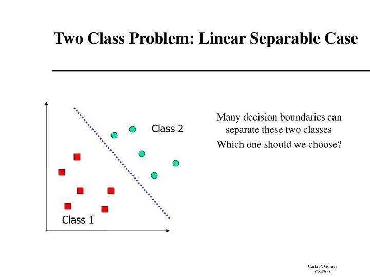 Two class problem linear separable case