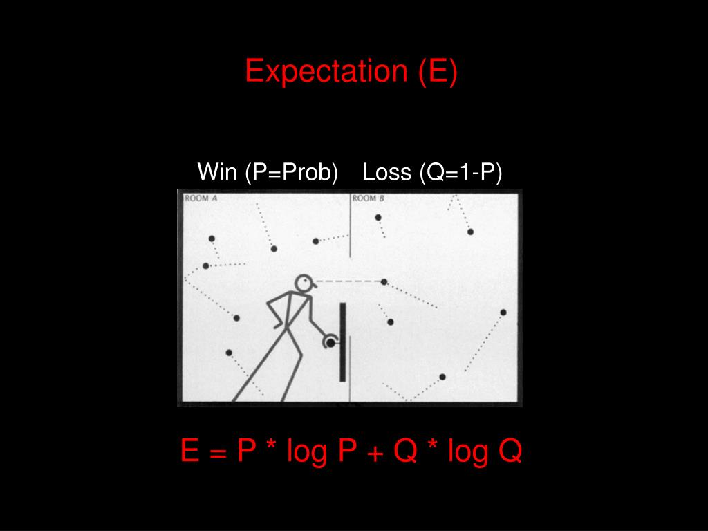 Expectation (E)