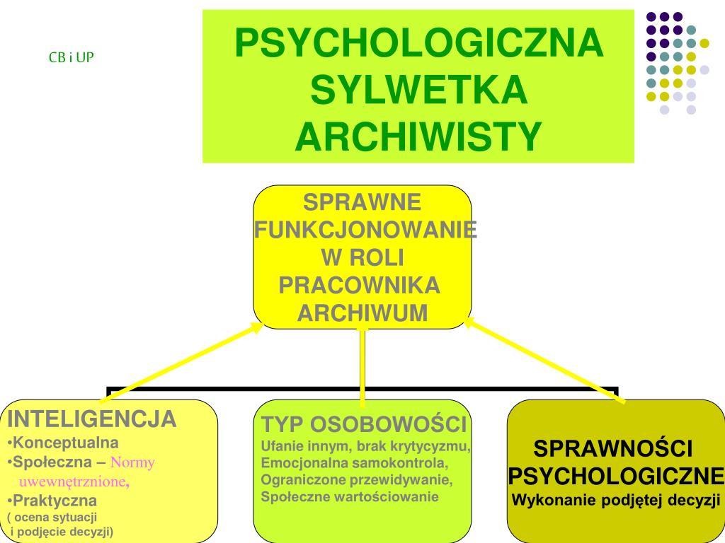 PSYCHOLOGICZNA SYLWETKA ARCHIWISTY