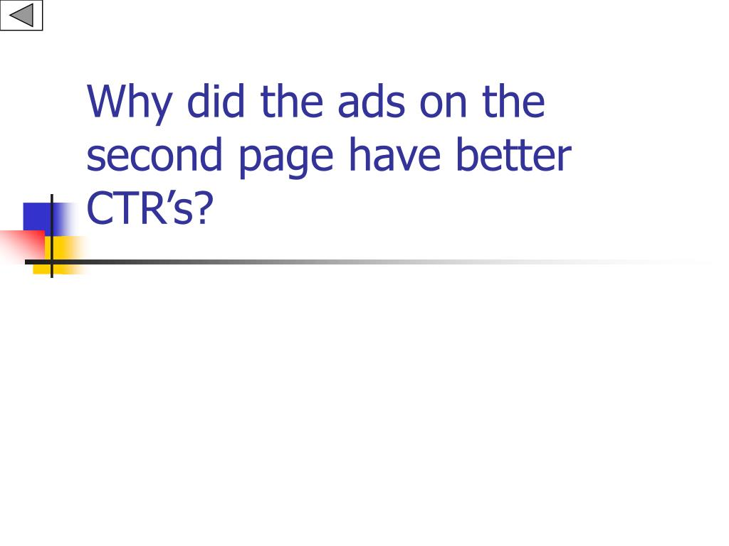 Why did the ads on the second page have better CTR's?
