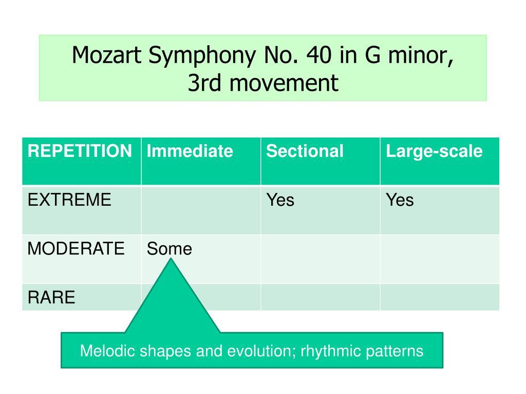 Mozart Symphony No. 40 in G minor,