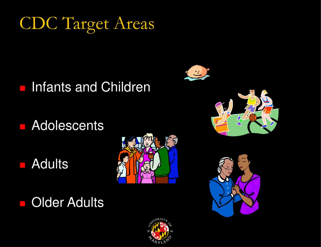 CDC Target Areas