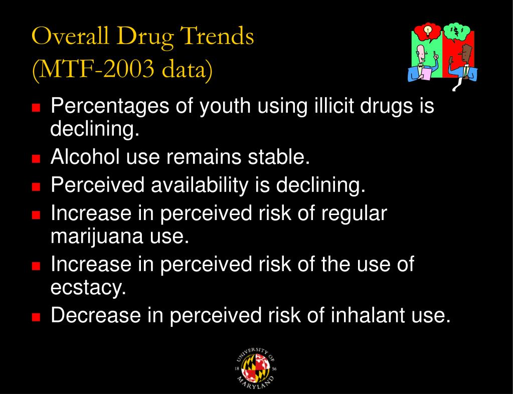 Overall Drug Trends