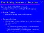 fund raising iteration vs recursion