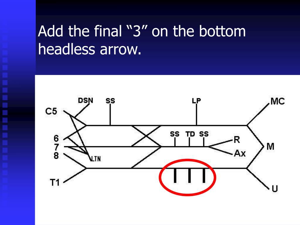 "Add the final ""3"" on the bottom headless arrow."