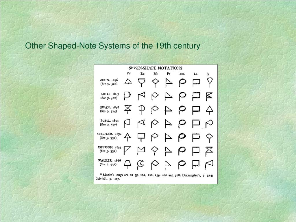 Other Shaped-Note Systems of the 19th century