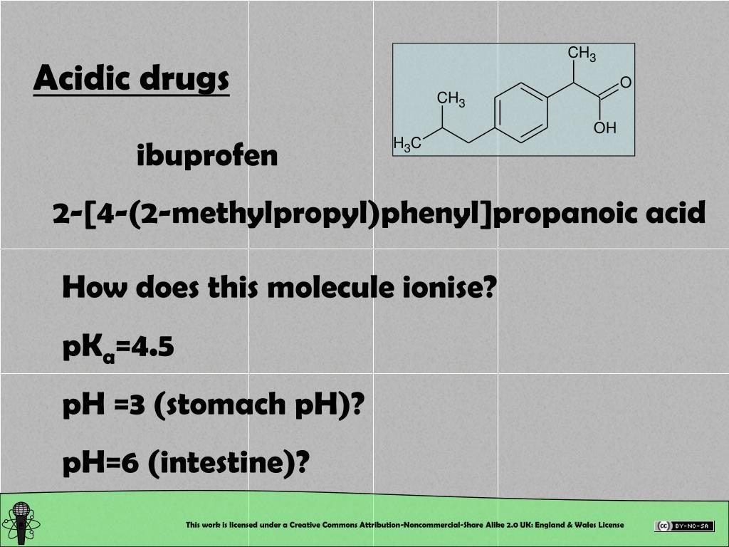 Acidic drugs