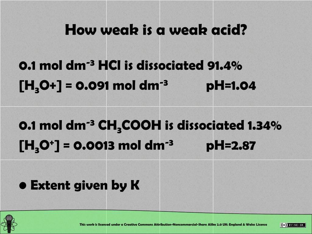 How weak is a weak acid?