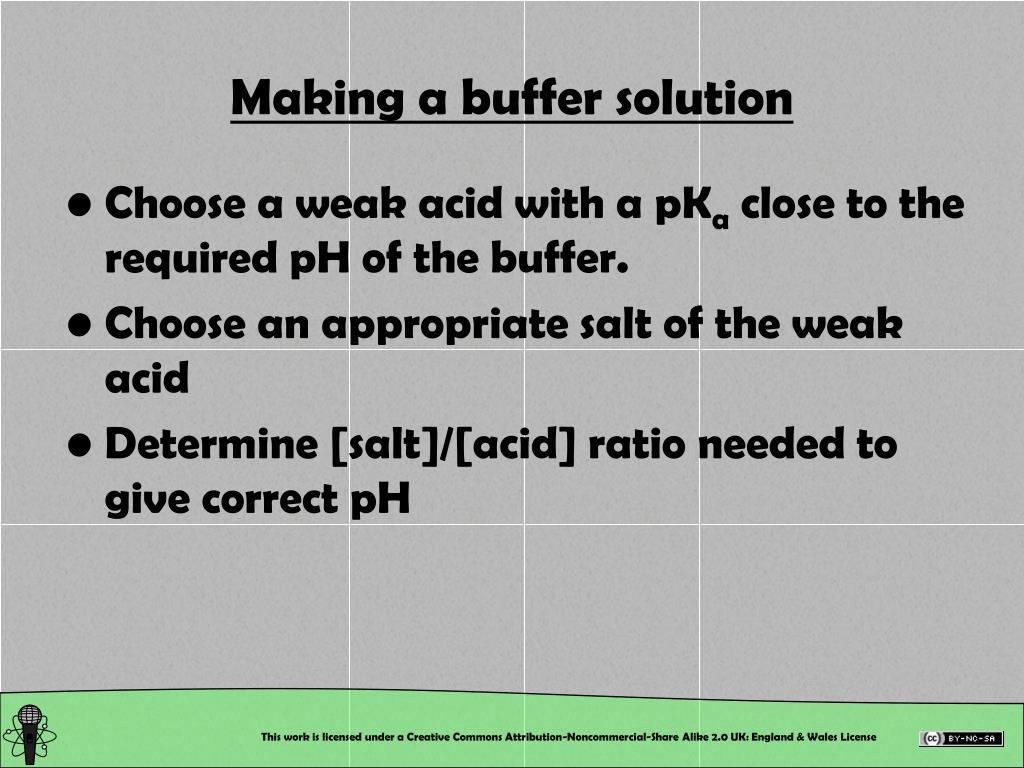 Making a buffer solution