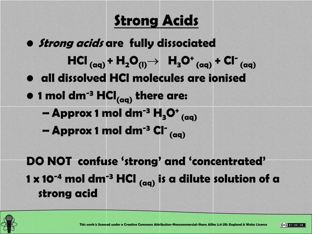 Strong Acids