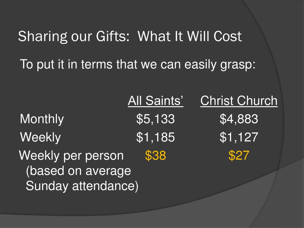 Sharing our Gifts:  What It Will Cost