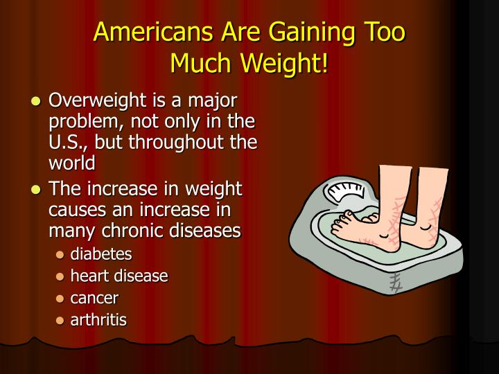 Americans are gaining too much weight