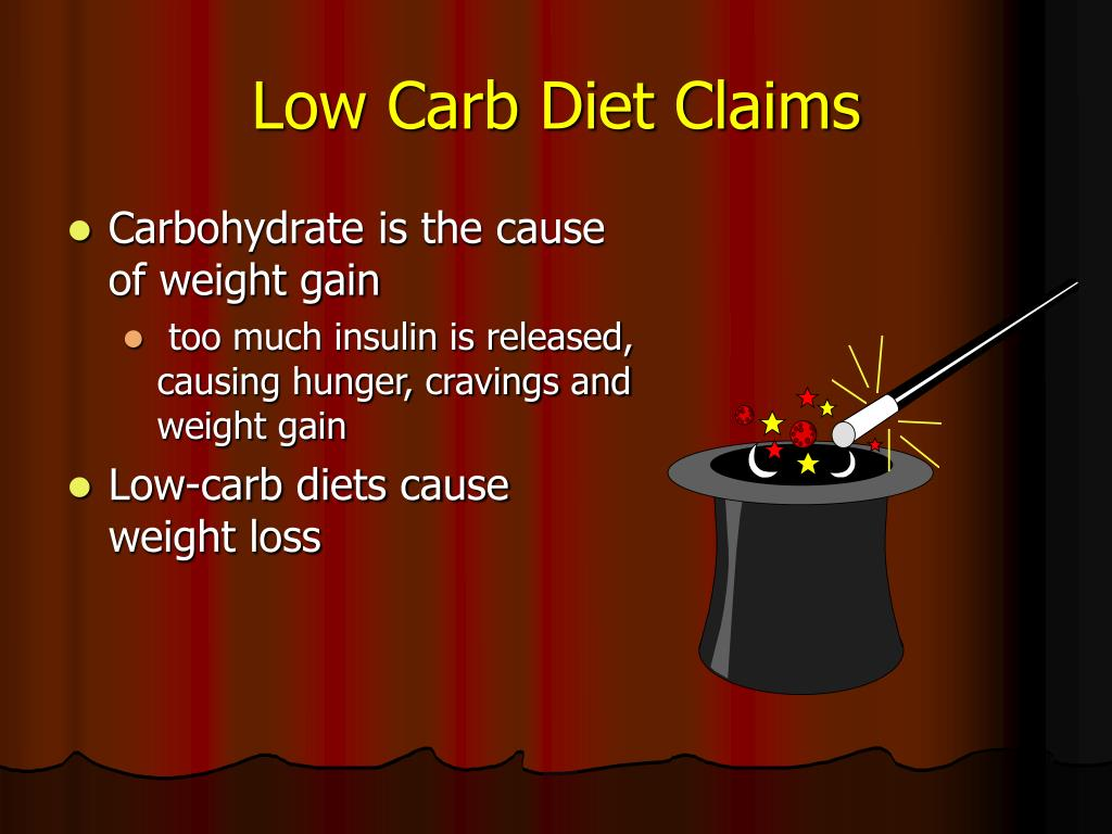 Low Carb Diet Claims