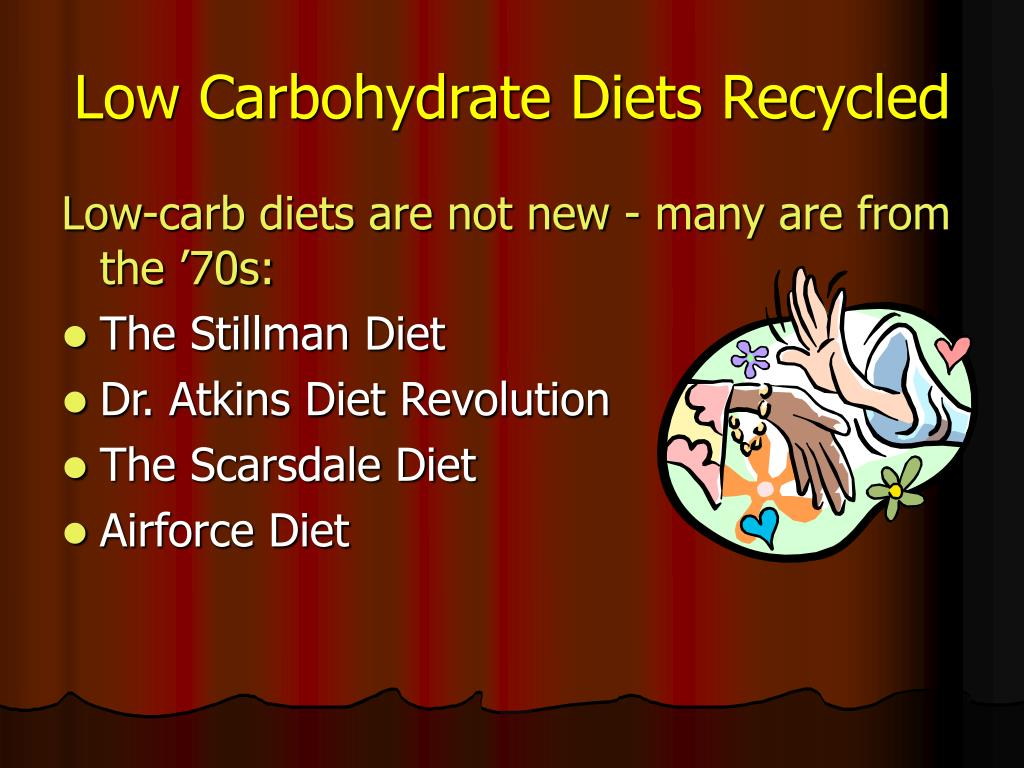 Low Carbohydrate Diets Recycled