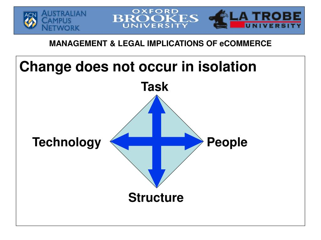 Change does not occur in isolation