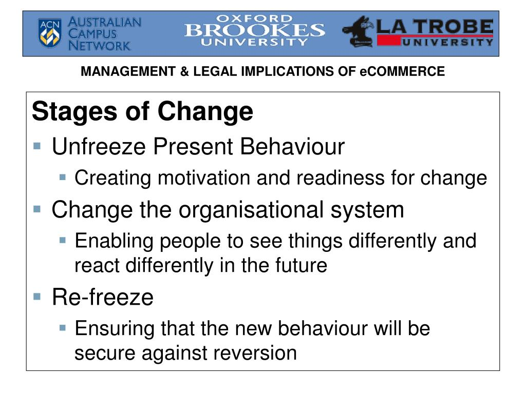 Stages of Change