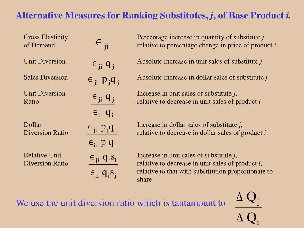 Alternative Measures for Ranking Substitutes,