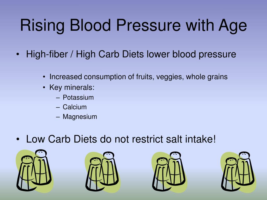 Rising Blood Pressure with Age