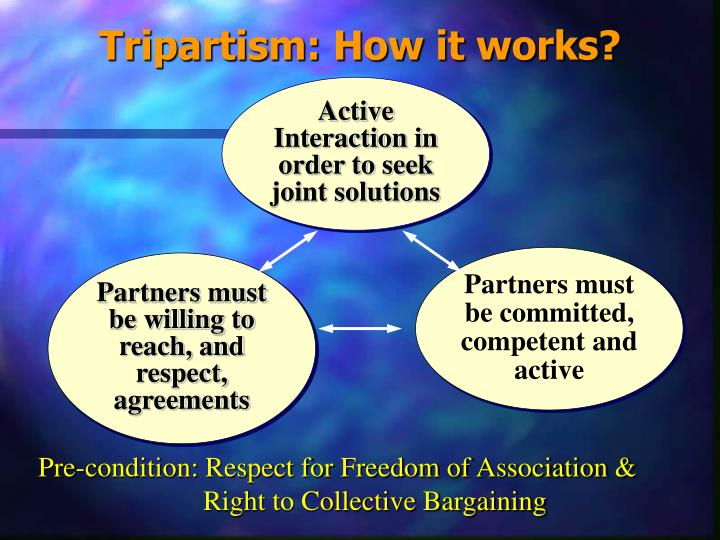 Tripartism: How it works?