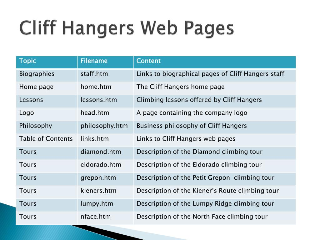 Cliff Hangers Web Pages