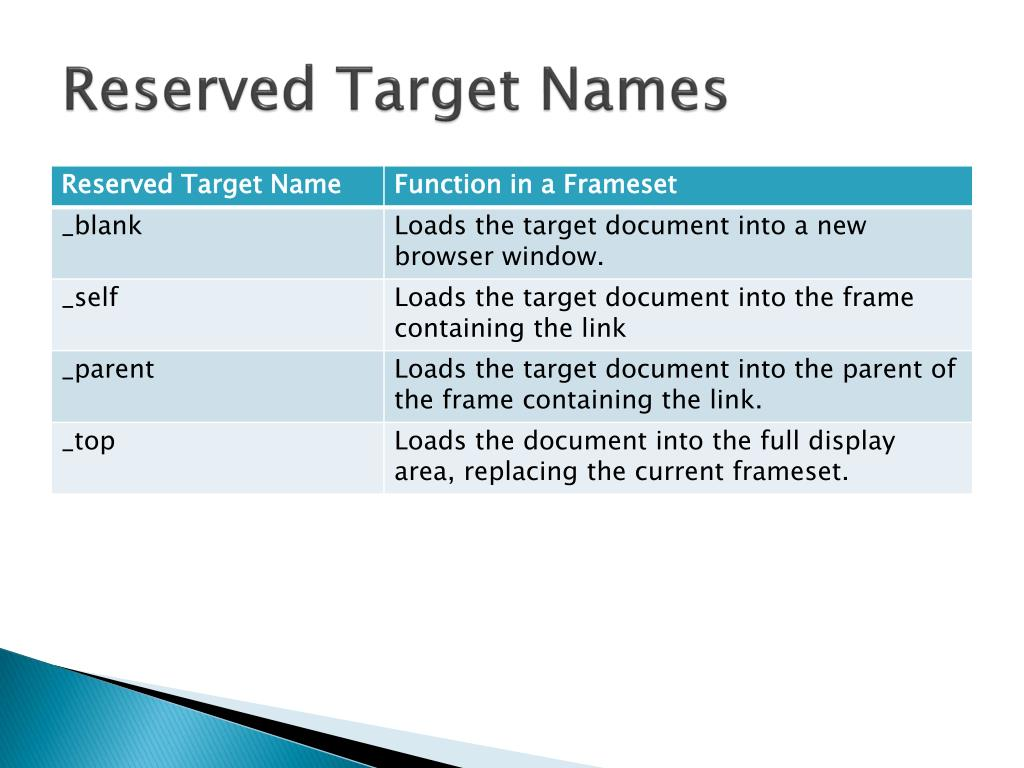 Reserved Target Names