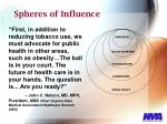 spheres of influence20