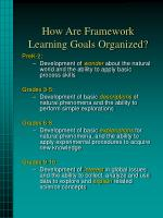 how are framework learning goals organized
