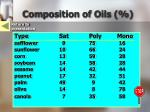 composition of oils
