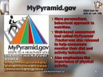 mypyramid gov