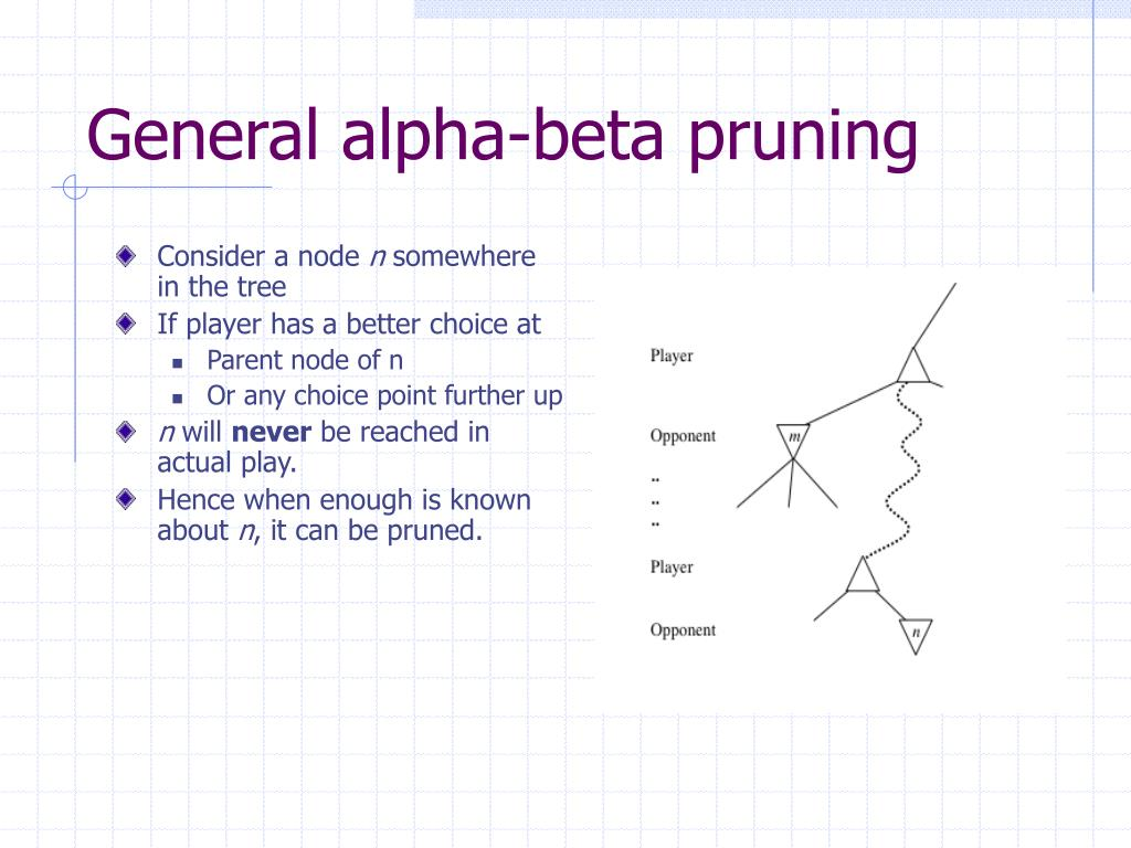 General alpha-beta pruning