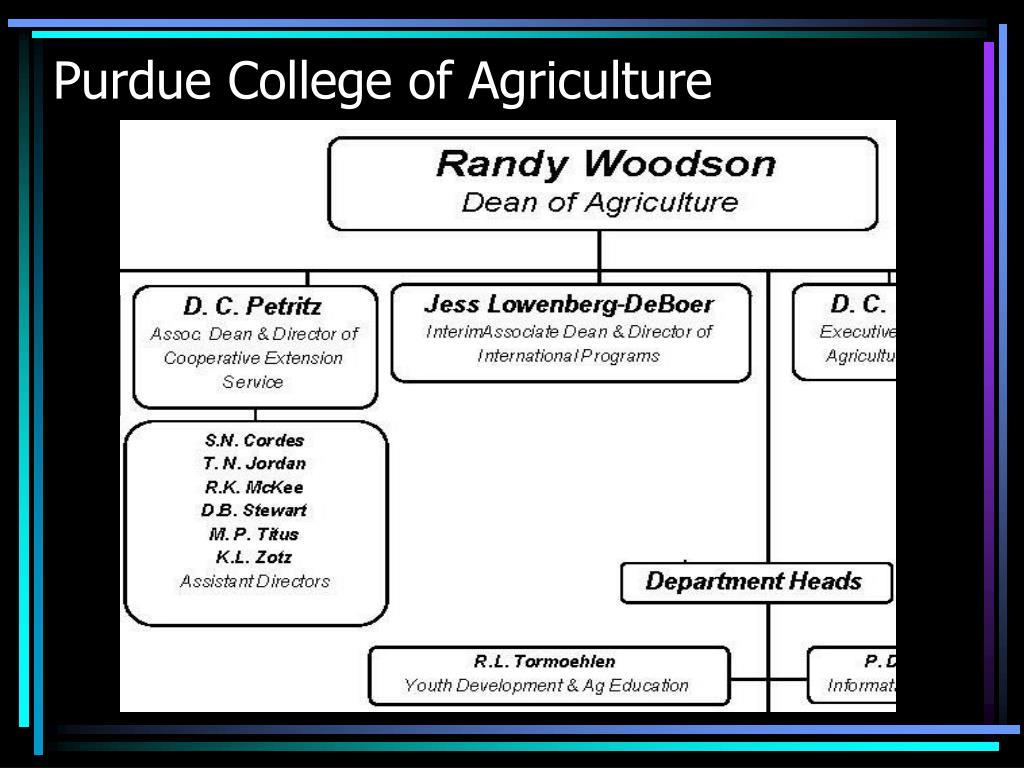 Purdue College of Agriculture