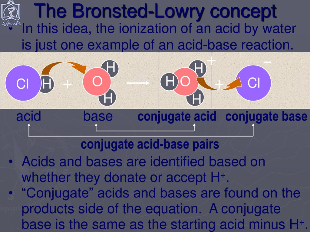 a review of the concept of simple acid base reactions