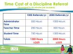 time cost of a discipline referral averaged to 45 minutes per incident