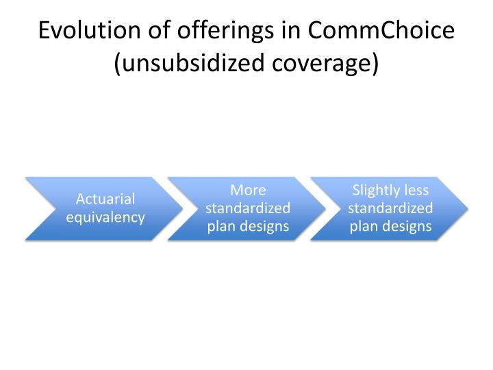 Evolution of offerings in commchoice unsubsidized coverage
