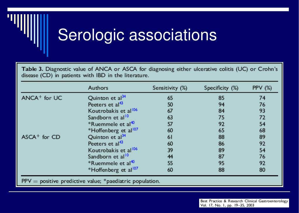 Serologic associations