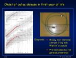 onset of celiac disease in first year of life9
