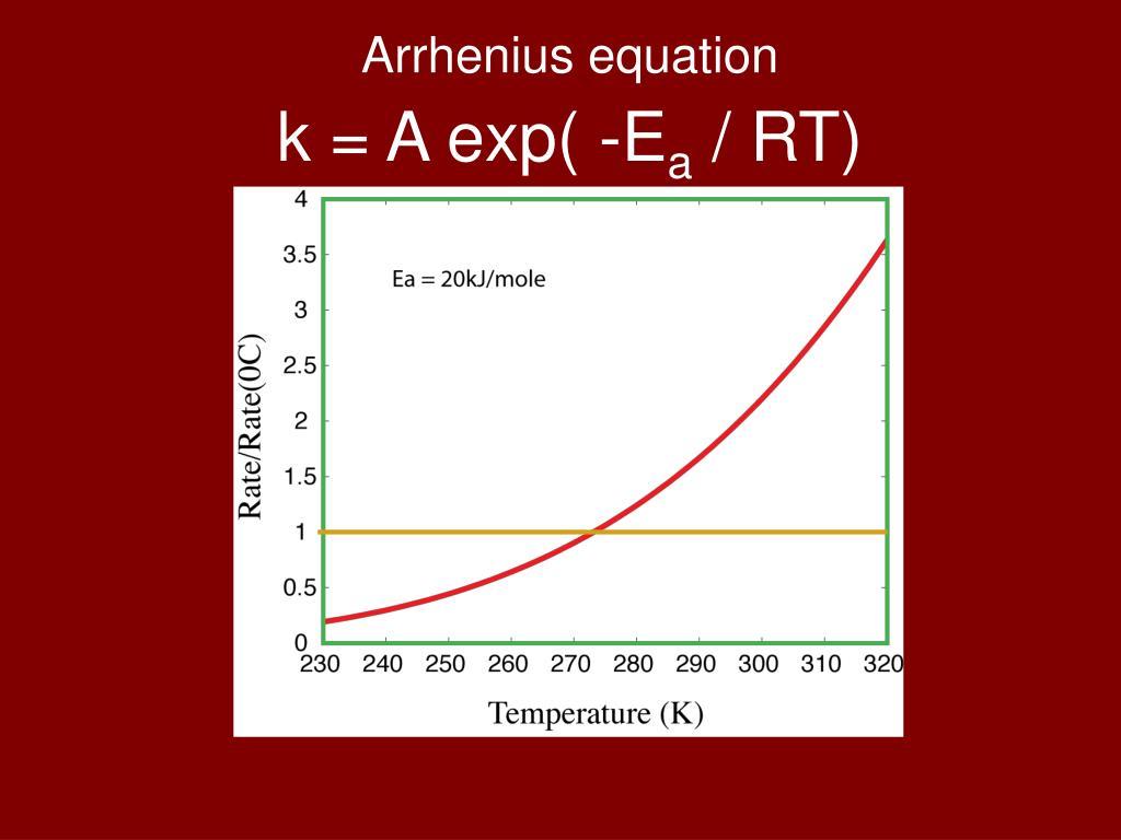 k = A exp( -E