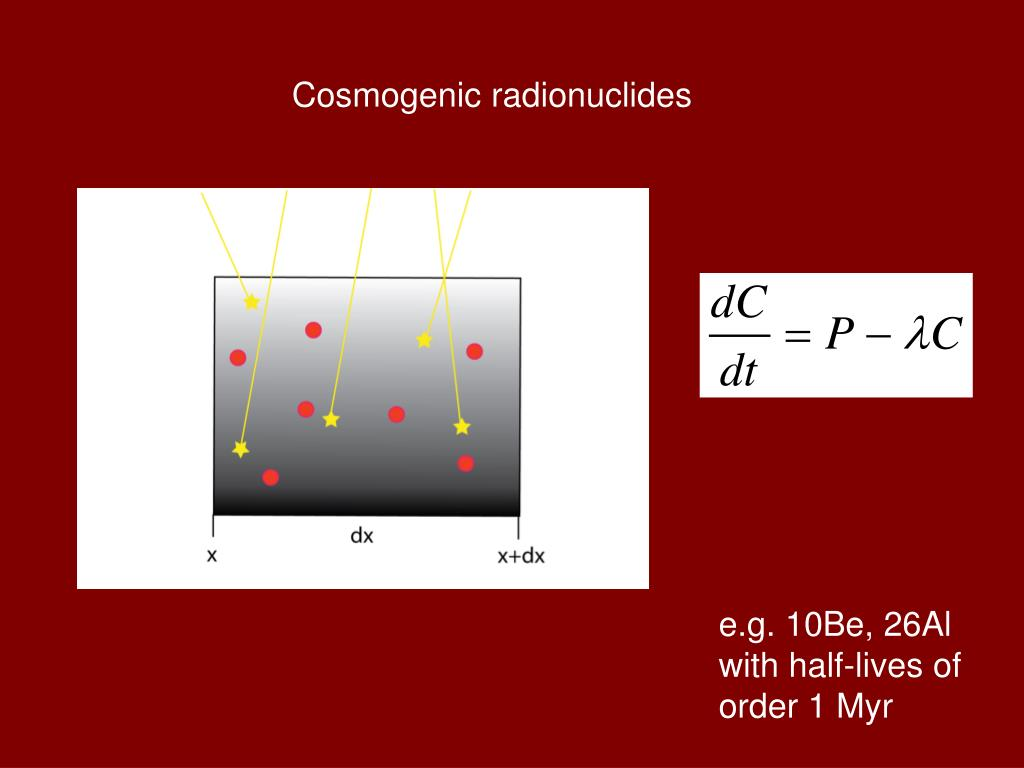 Cosmogenic radionuclides