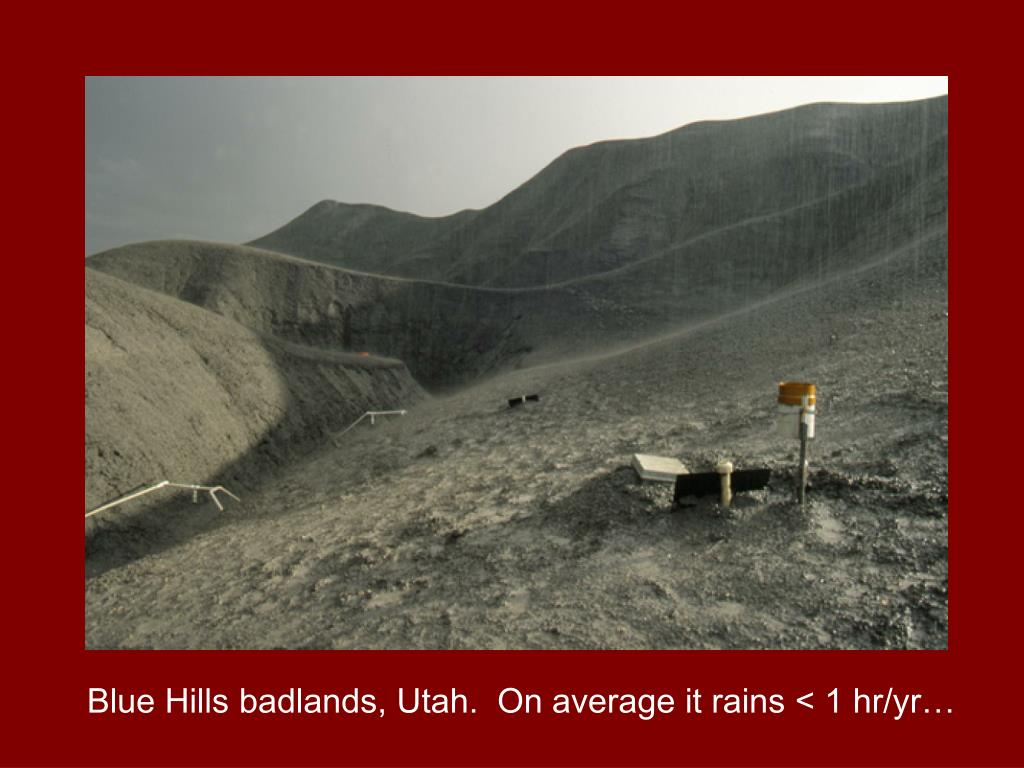 Blue Hills badlands, Utah.  On average it rains < 1 hr/yr…