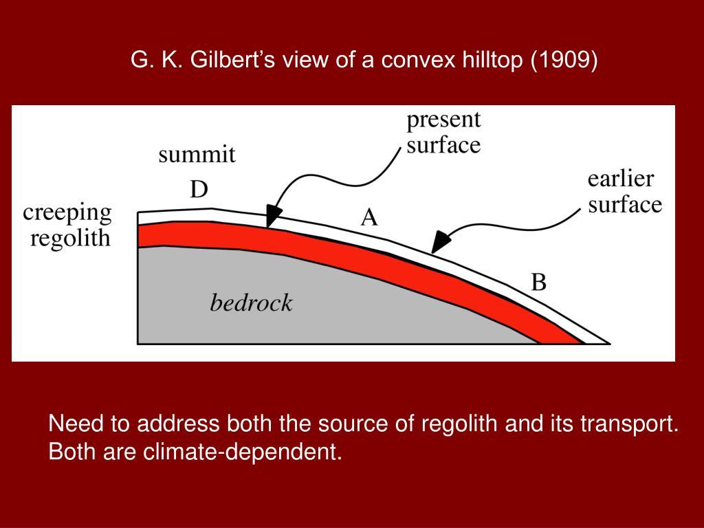 G. K. Gilbert's view of a convex hilltop (1909)