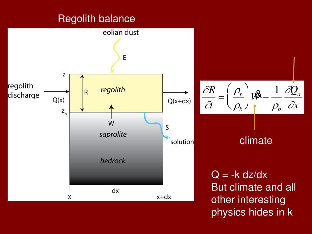 Regolith balance