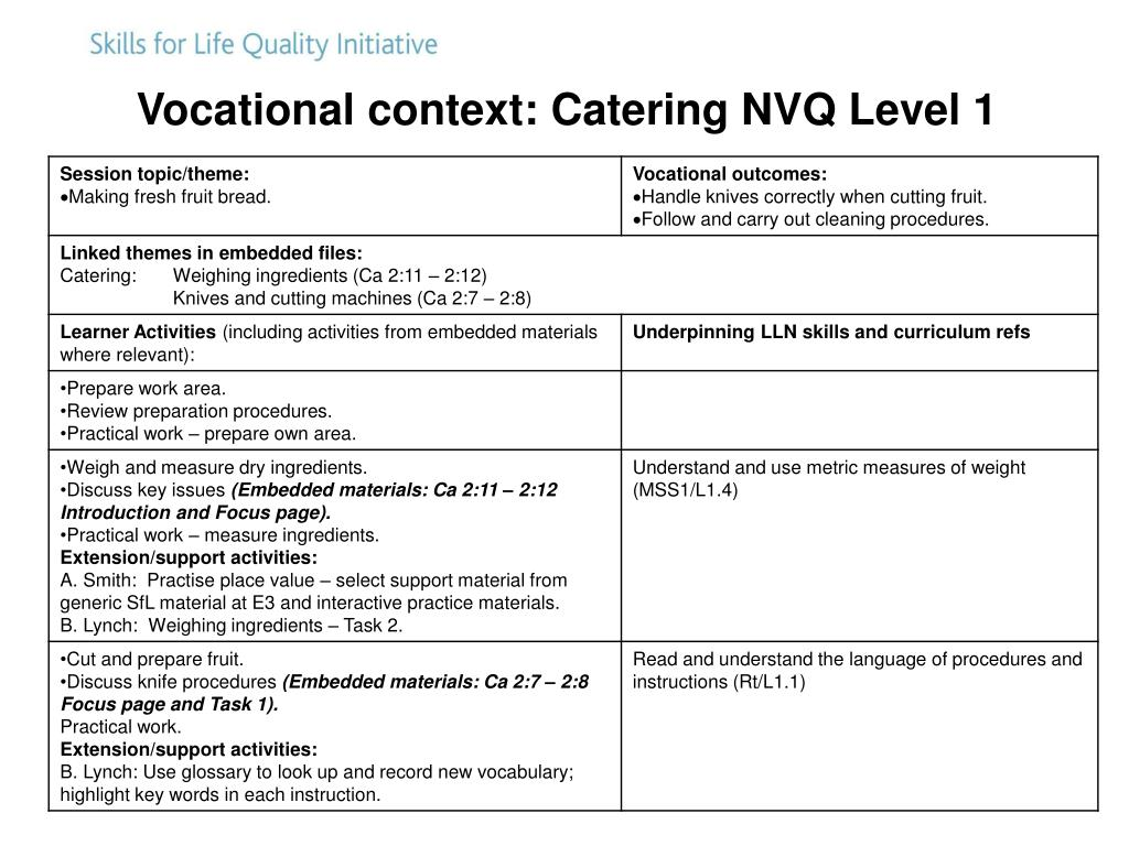 Vocational context: Catering NVQ Level 1