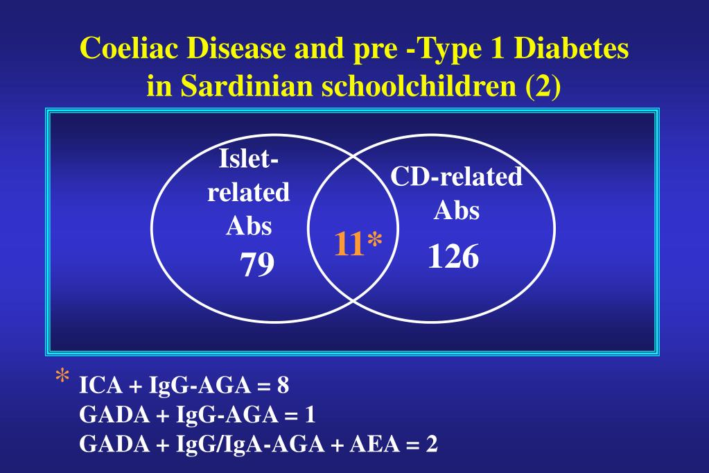 Coeliac Disease and pre -Type 1 Diabetes