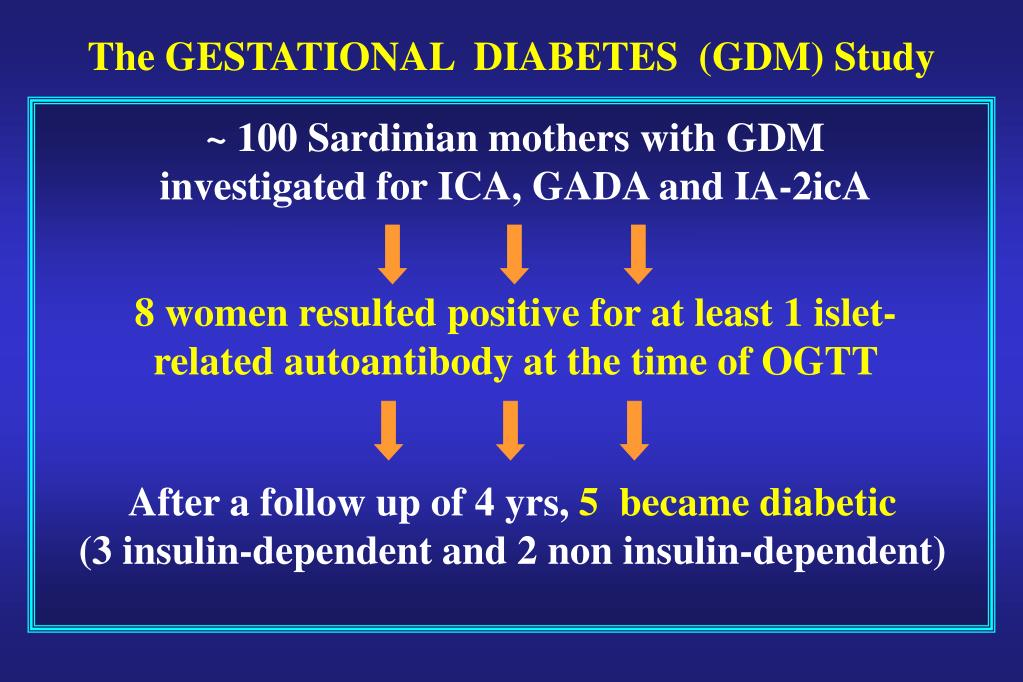 The GESTATIONAL  DIABETES  (GDM) Study