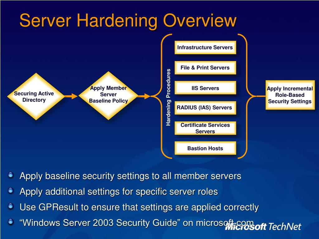 PPT - Implementing Server Security on Windows 2000 and