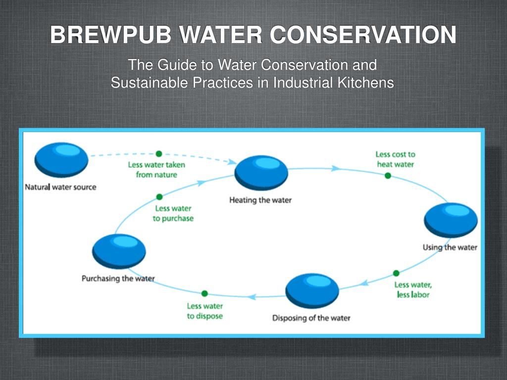 brewpub water conservation l.