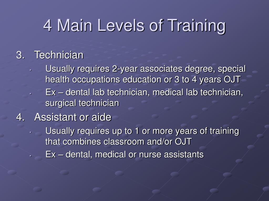 4 Main Levels of Training